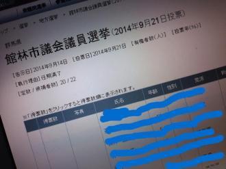 館林市議会議員選挙_convert_20140919215221