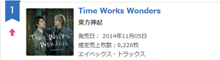 oricontimeworks.png