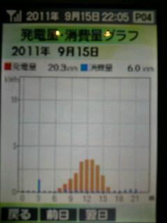 2011091522070000.jpg