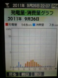2011092622090001.jpg