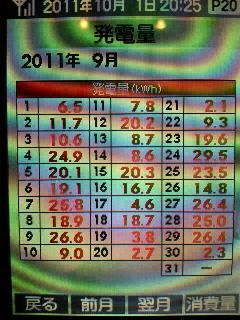 2011100120260000.jpg