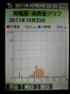 2011102422020000.jpg