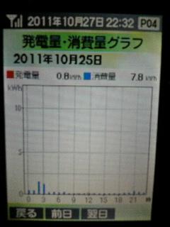 2011102722370000.jpg