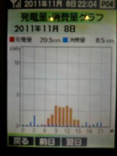 2011110822250000.jpg