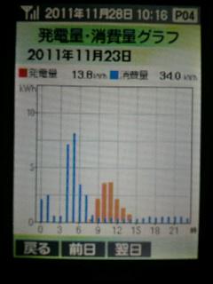 2011112810170000.jpg