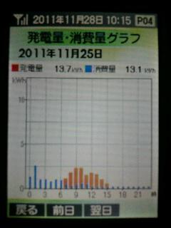 2011112810180000.jpg