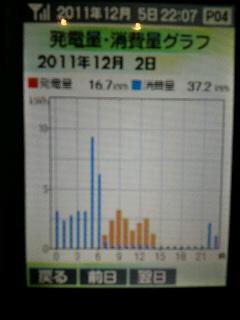 2011120522090001.jpg