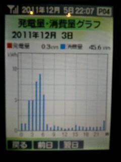 2011120522090002.jpg