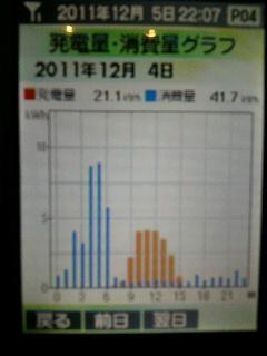 2011120522090003.jpg