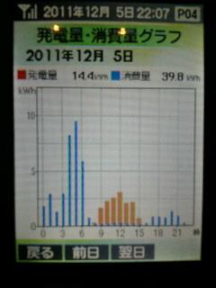 2011120522100000.jpg