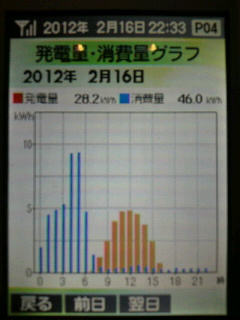 2012021622340000.jpg
