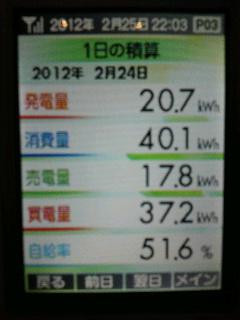 2012022522050001.jpg