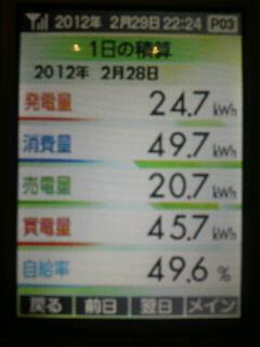 2012022922260002.jpg