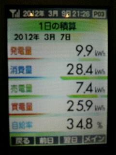 2012030921270000.jpg