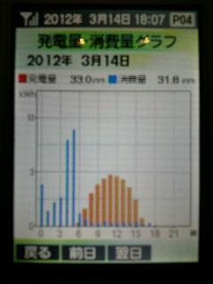 2012031418080000.jpg