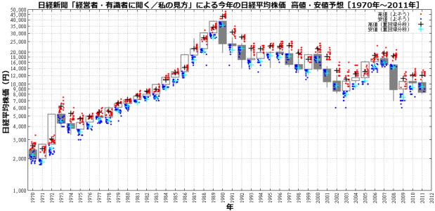 nikkei-forcast-y-log-reg.png