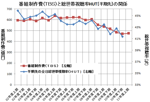 tv-cost-tbs+1-ed.png