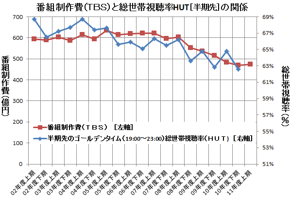tv-cost-tbs+1.png