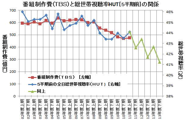 tv-cost-tbs-5-ed.png