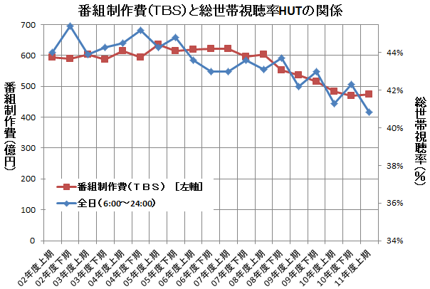 tv-cost-tbs-ed.png