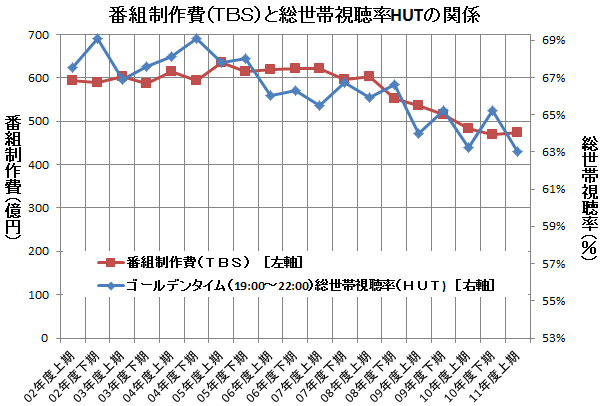 tv-cost-tbs.png