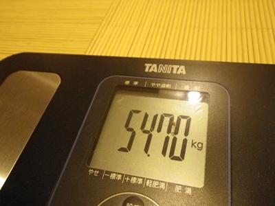 今日の体重は