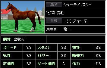 POG登録馬