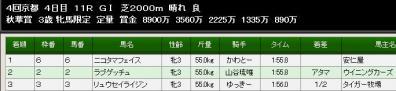 秋華賞結果2