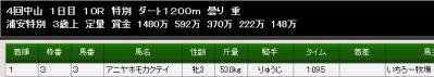 ホモカクテイ3戦目