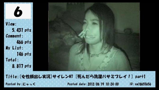 月刊女性実況プレイPart1ランキング【2012年8月】 ‐ ニコニコ動画(原宿)
