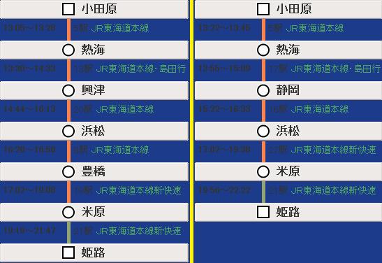 小田原→姫路