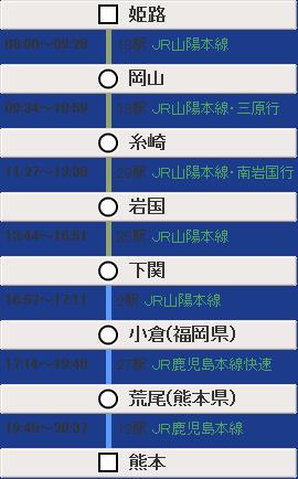 姫路→熊本