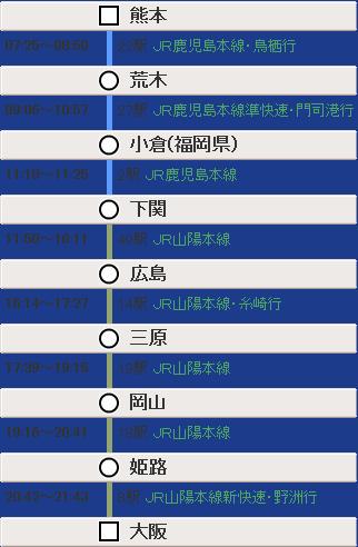 熊本→大阪