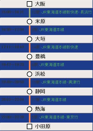 大阪→小田原