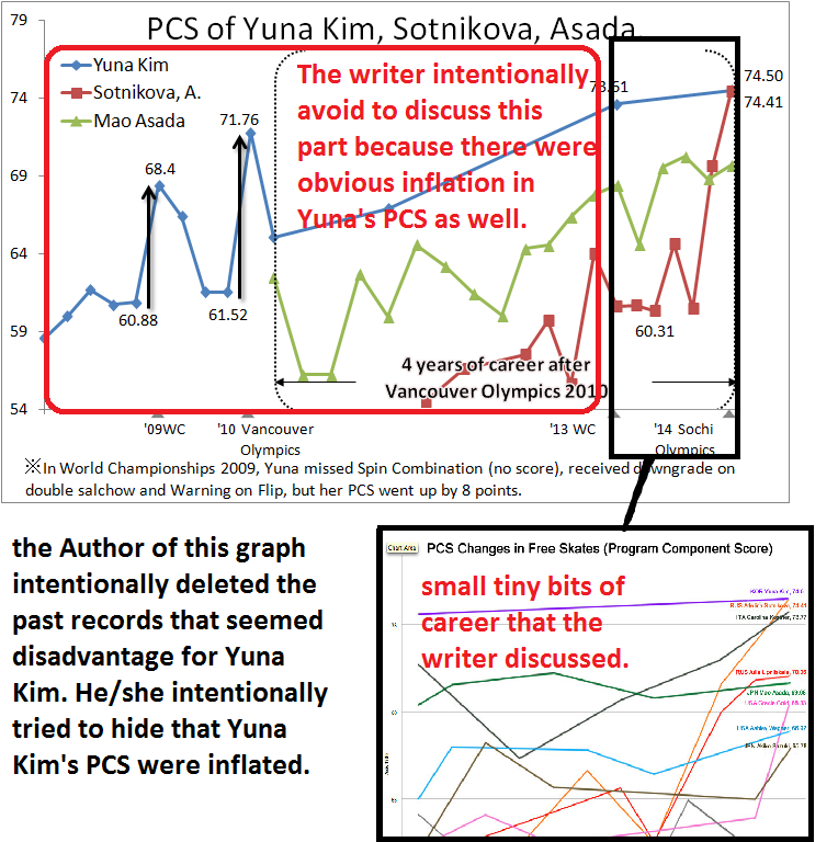 2160273B530B201A1AECAC yuna kim supporters lies sochi 2014