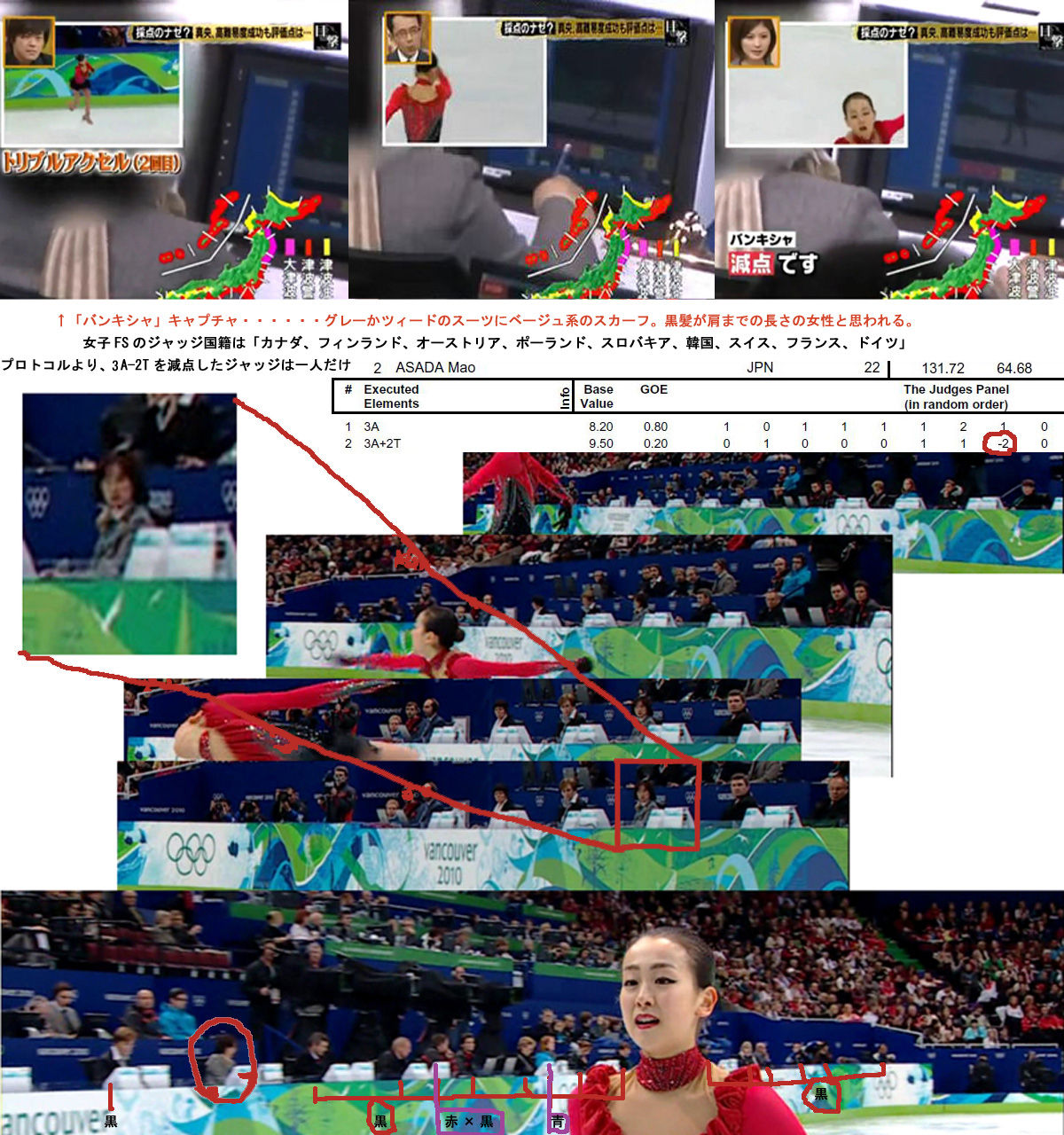 Korean Judge deducts perfect triple axel for Yuna kim unfair judge