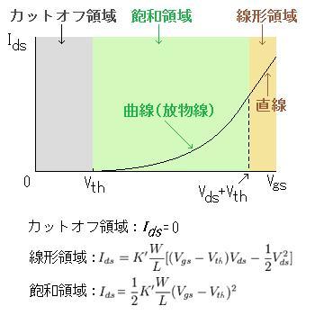 ele7_13.jpg