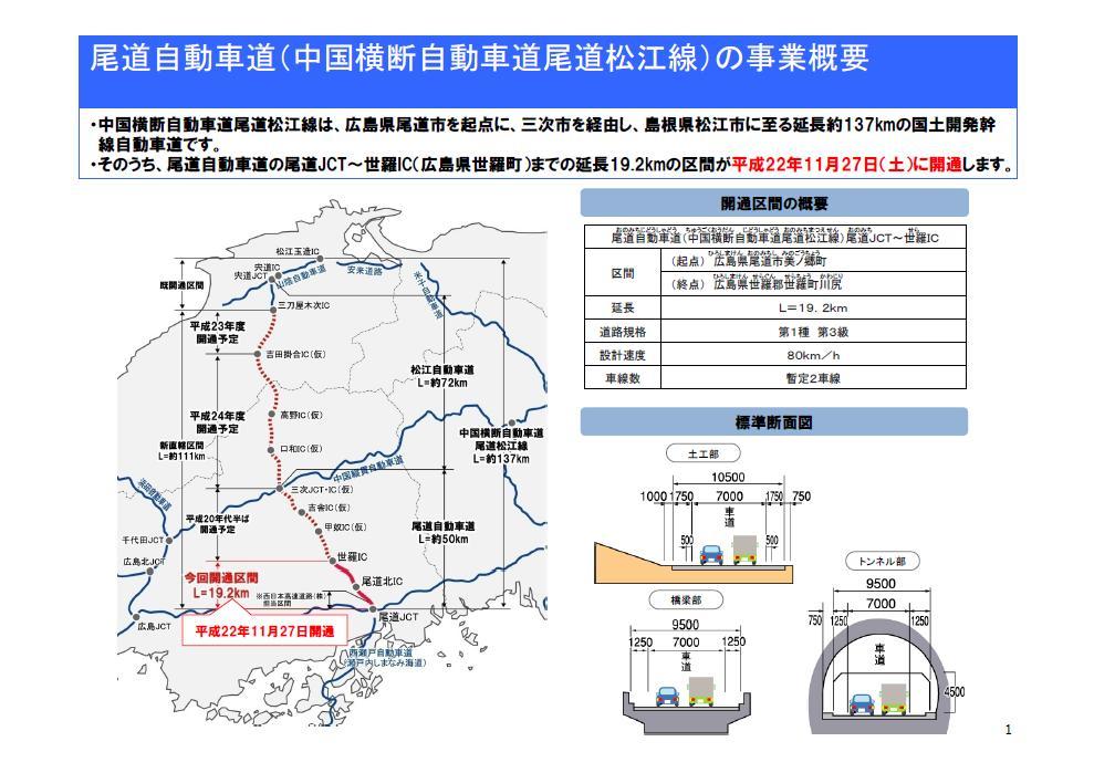 尾道自動車道(中国横断自動車道尾道松江線)の事業概要