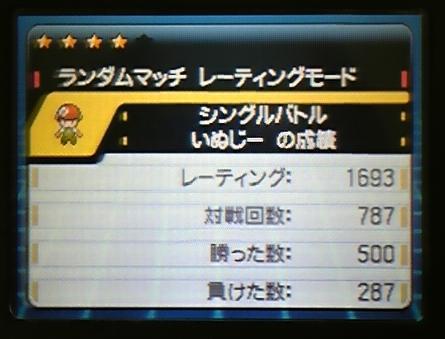 レーティング500勝達成