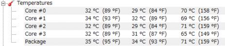 CINEBENCH R11_5_4770_GTX660_CPU温度3s