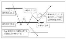 FXツール研究所【無料ツール満載】ブログ-注文設定4