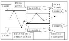 FXツール研究所【無料ツール満載】ブログ-注文設定5