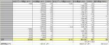 FXツール研究所【無料ツール満載】ブログ-PAIR01成績20090803週サマリー
