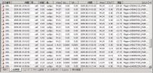 FXツール研究所【無料ツール満載】ブログ-PAIR01成績20090817週B社3