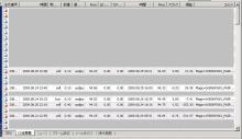 FXツール研究所【無料ツール満載】ブログ-PAIR01成績20090824週B社