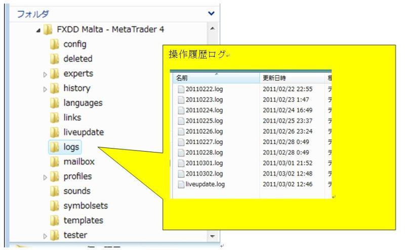 FXツール研究所【無料サポート】ブログ-MT4RirekiLog