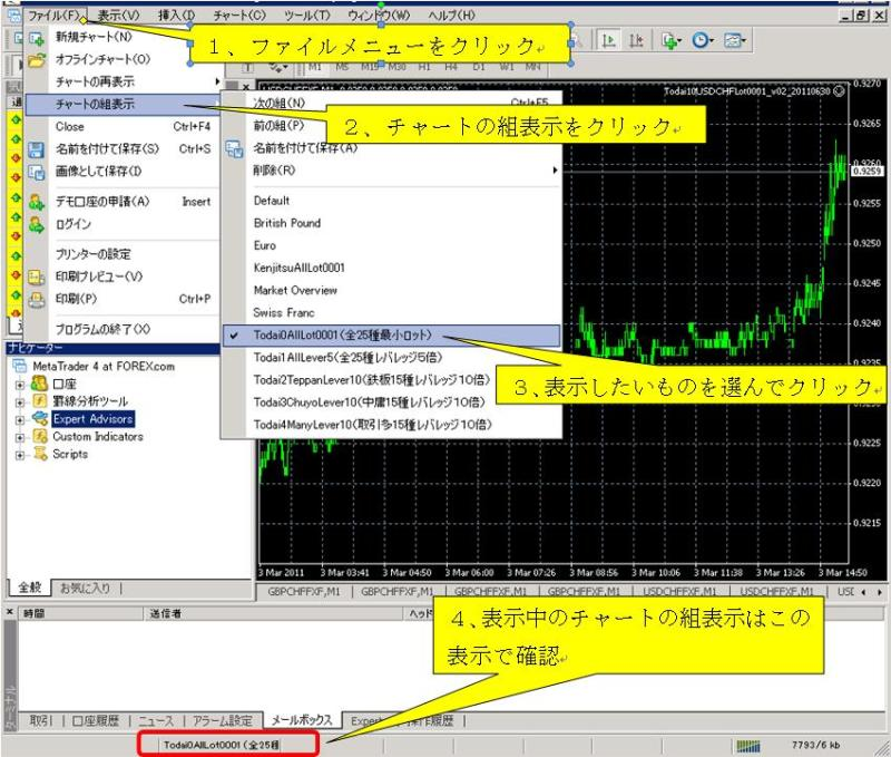 FXツール研究所【無料サポート】ブログ-MT4ProfileStart