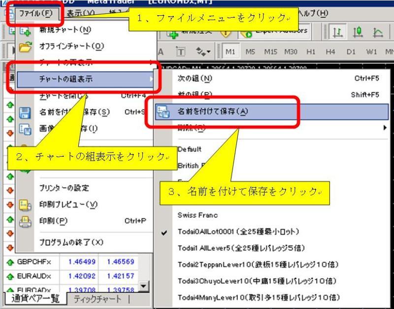 FXツール研究所【無料サポート】ブログ-MT4ProfilesSave
