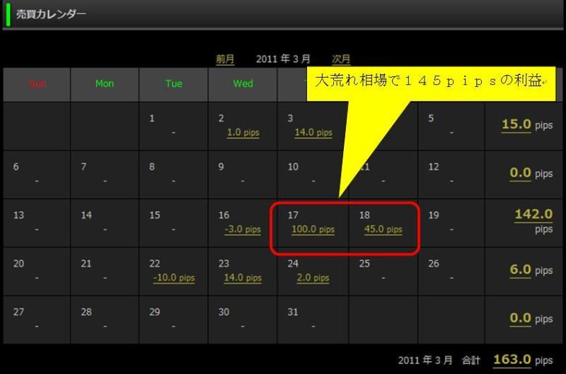 FXツール研究所【無料サポート】ブログ-『東大式FX』取引結果A社_20110326