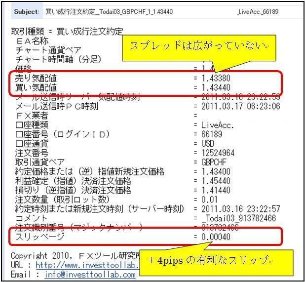 FXツール研究所【無料サポート】ブログ-『東大式FX』メールA社_20110326